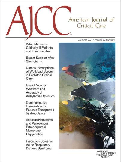 Acute Respiratory Distress Syndrome Prediction Score: Derivation and Validation